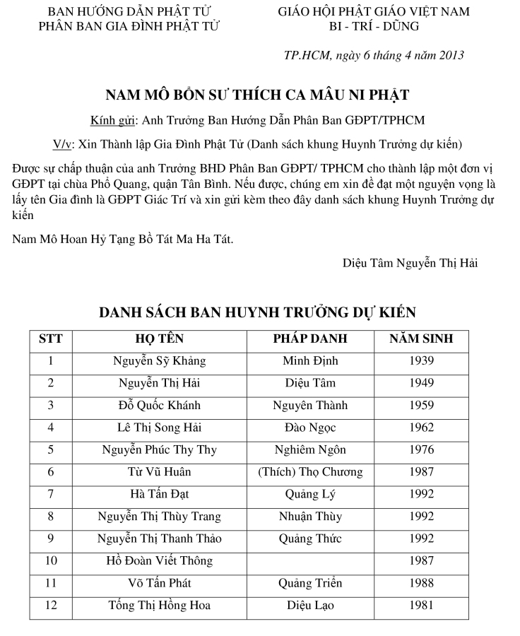 Microsoft Word - DANH SACH HUYNH TRUONG DU KIEN KHI MOI THANH LA